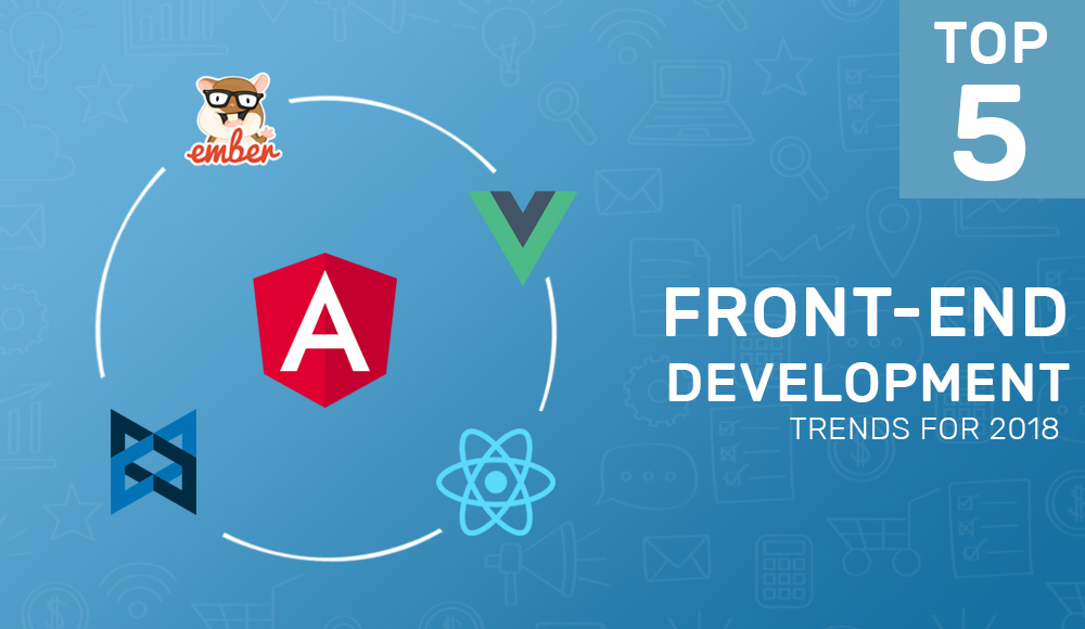 front end development india