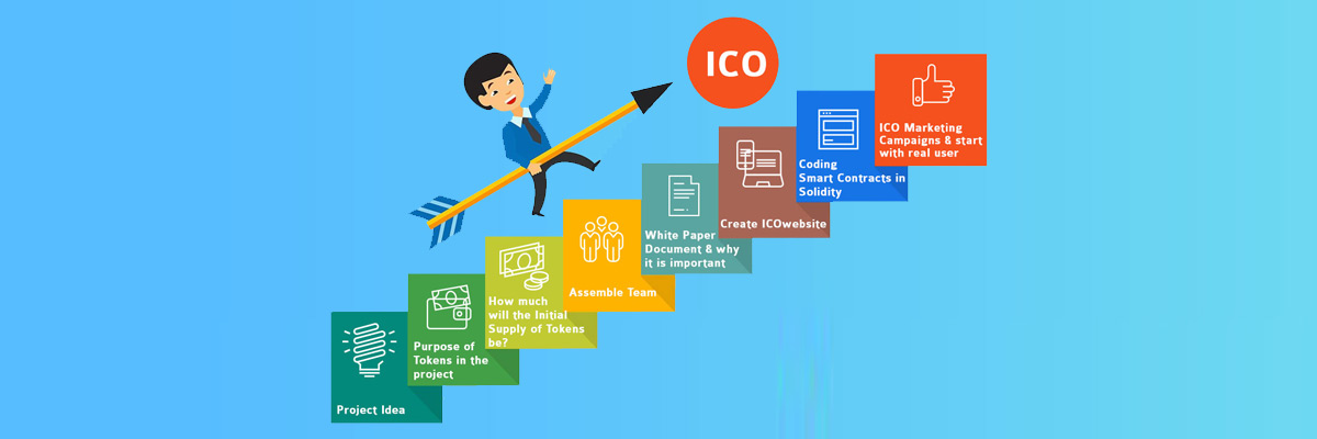 how to do ico marketing