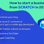 How to start a business from scratch in 2019